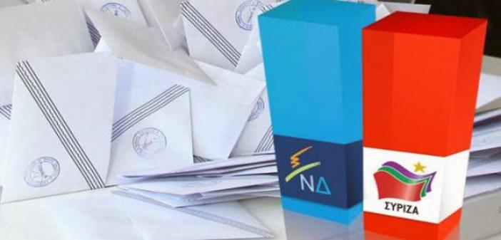 Δημοσκόπηση: Προβάδισμα 5,5 μονάδων της Ν.Δ. – Εκτός Βουλής ΑΝΕΛ και Ποτάμι