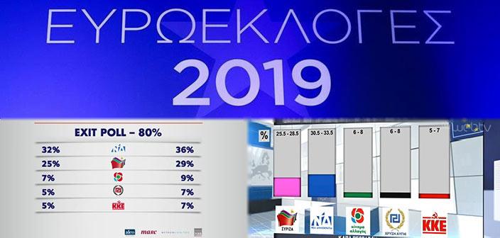 Ευρωεκλογές 2019: Καθαρή νίκη στη Νέα Δημοκρατία δίνουν τα exit polls