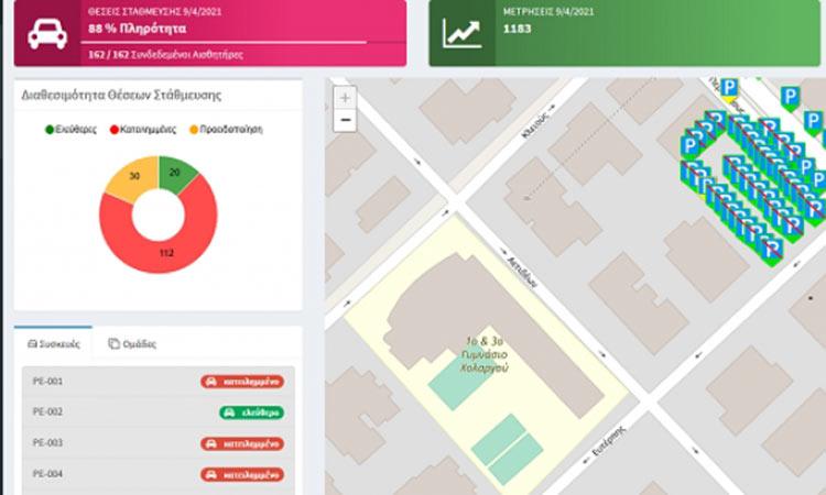 Δήμος Παπάγου-Χολαργού: Με σύστημα «smart lighting» και «smart parking» βελτιώνουμε την καθημερινότητά μας