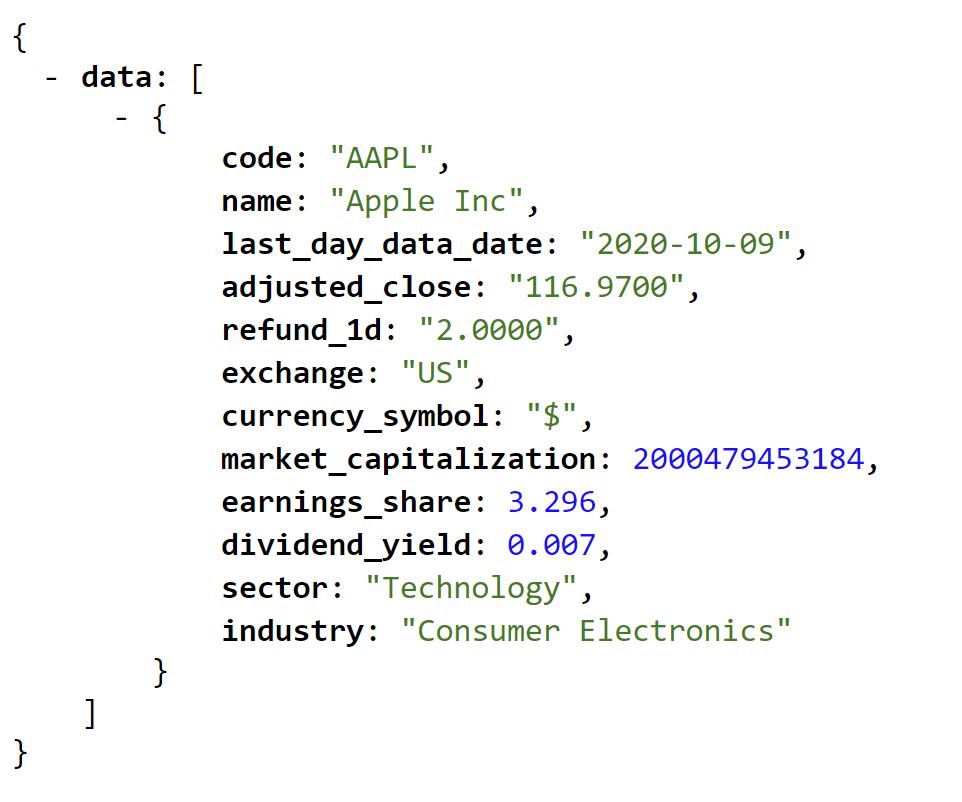 Screener API Output