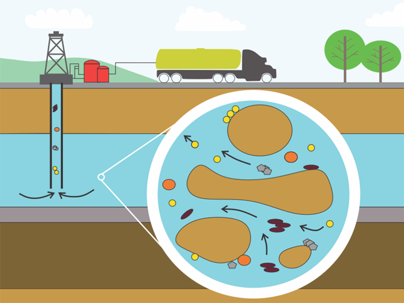 An illustration showing microscopic colloidal particles adhered to sand grains in an aquifer from which groundwater is being pumped to the surface via a well.