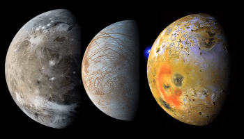 Ganymede, Europa, and Io are in resonant orbits around Jupiter
