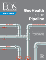 Cover of the November 2019 issue of Eos