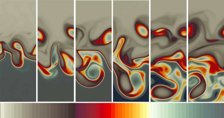 """An example of a """"wave"""" colormap created by Francesca Samsel depicting a time series of data"""