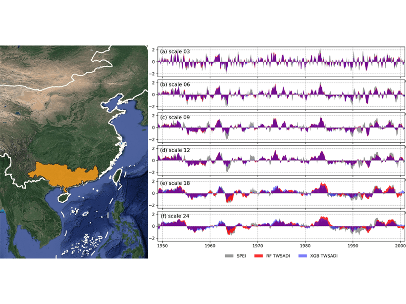 Charts comparing the Standardized Precipitation-Evapotranspiration Index and the standardized simulations at multiple timescales for the study area, which is shown on a map on the left