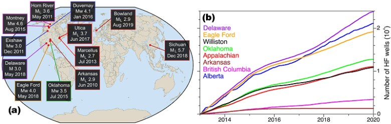 Left: a world map showing hydraulic fracturing induced seismicity cases. Right: chart showing the number of hydraulic fracturing wells stimulated in each region.