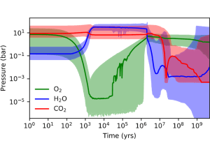 Is Atmospheric Oxygen a Planetary Signature for Life?