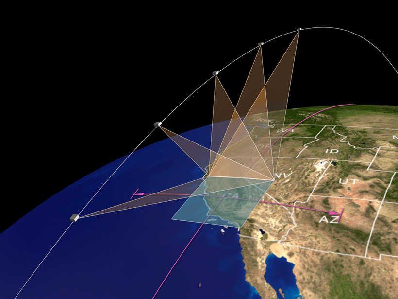 Illustration of MAIA instrument's multiangle views over the globe