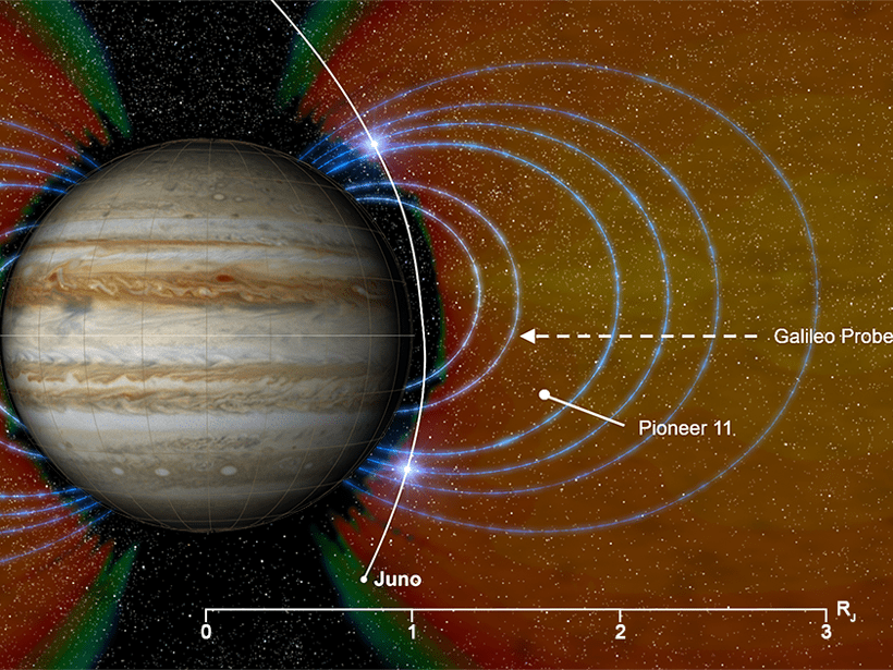 A new population of highly energetic ions has been discovered at midlatitudes within the inner edge of Jupiter's relativistic electron belt.
