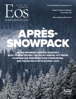 Cover of the October 2021 issue of Eos