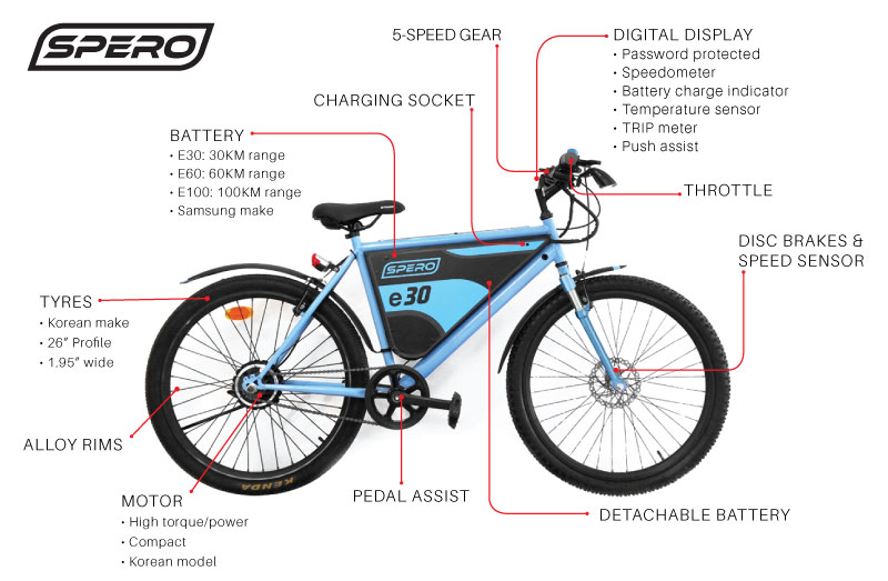 Spero Electric Bike B