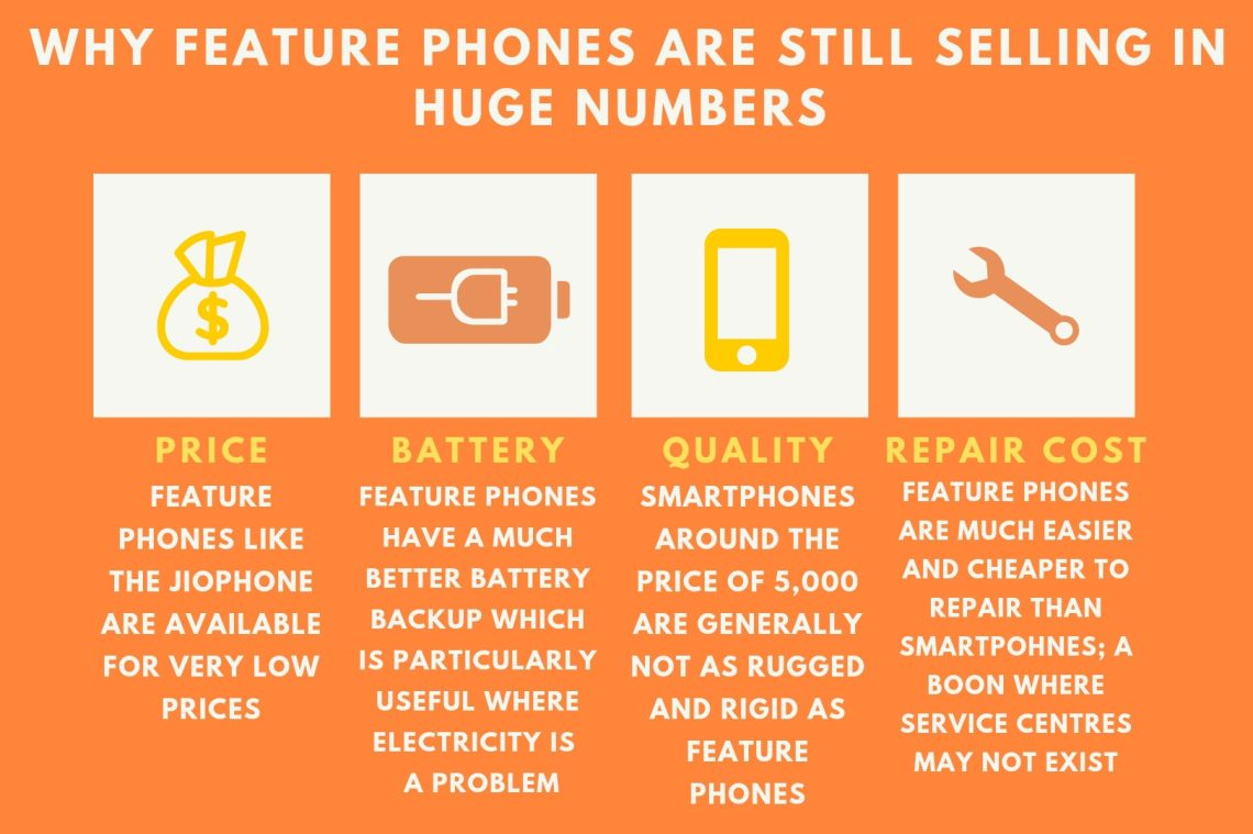 Why do people still prefer feature phones?