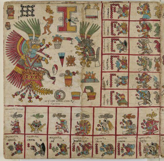 Imagen de una de las páginas del Códice Borbónico.