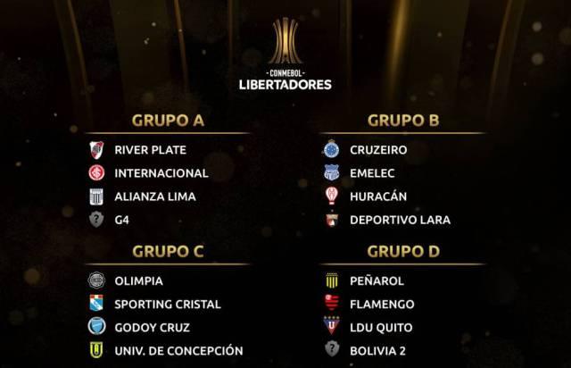 Sorteio Copa Libertadores Sulamericana grupo da morte