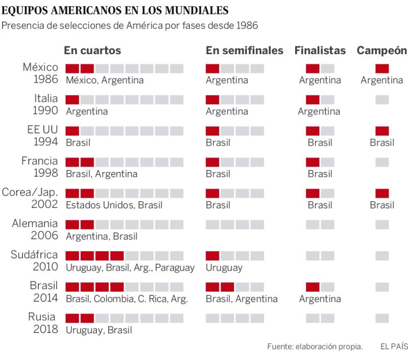 El hundimiento de Sudamérica
