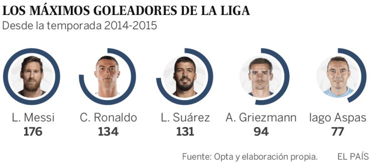 El Barcelona ficha a Griezmann tras pagar los 120 millones de la cláusula, pero el Atlético exige 200
