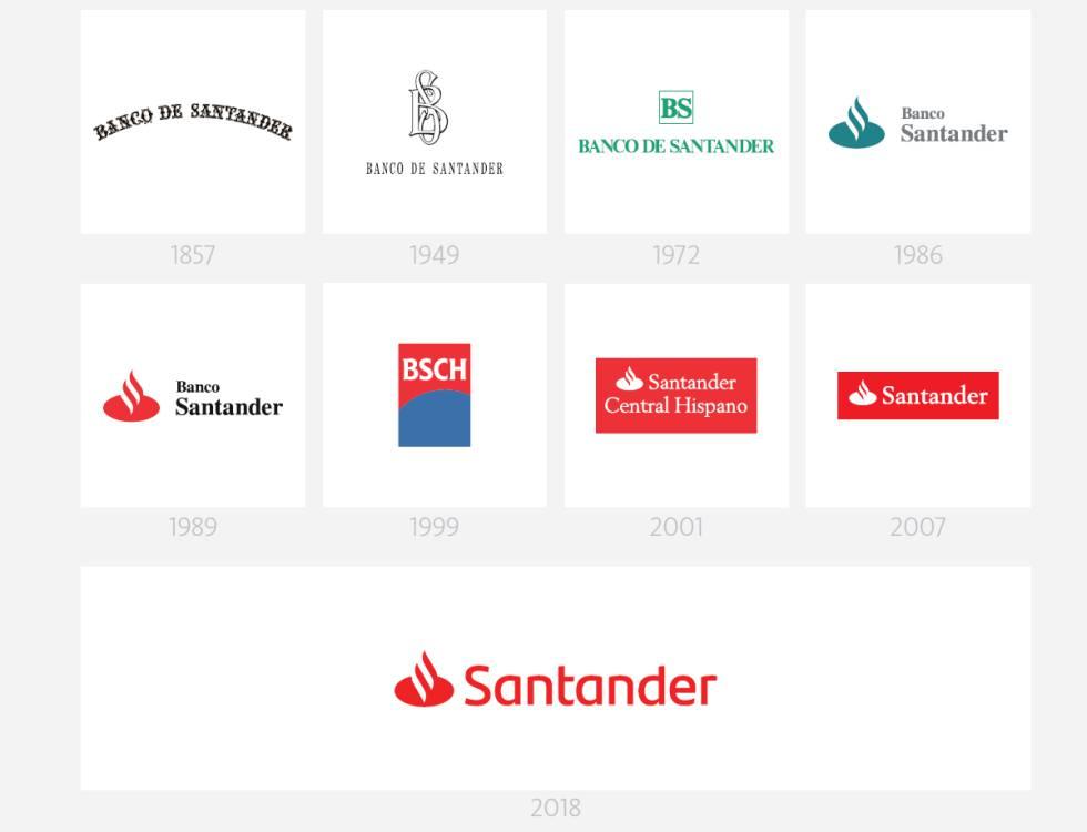 Evolución de la marca del Santander desde 1857 hasta 2018