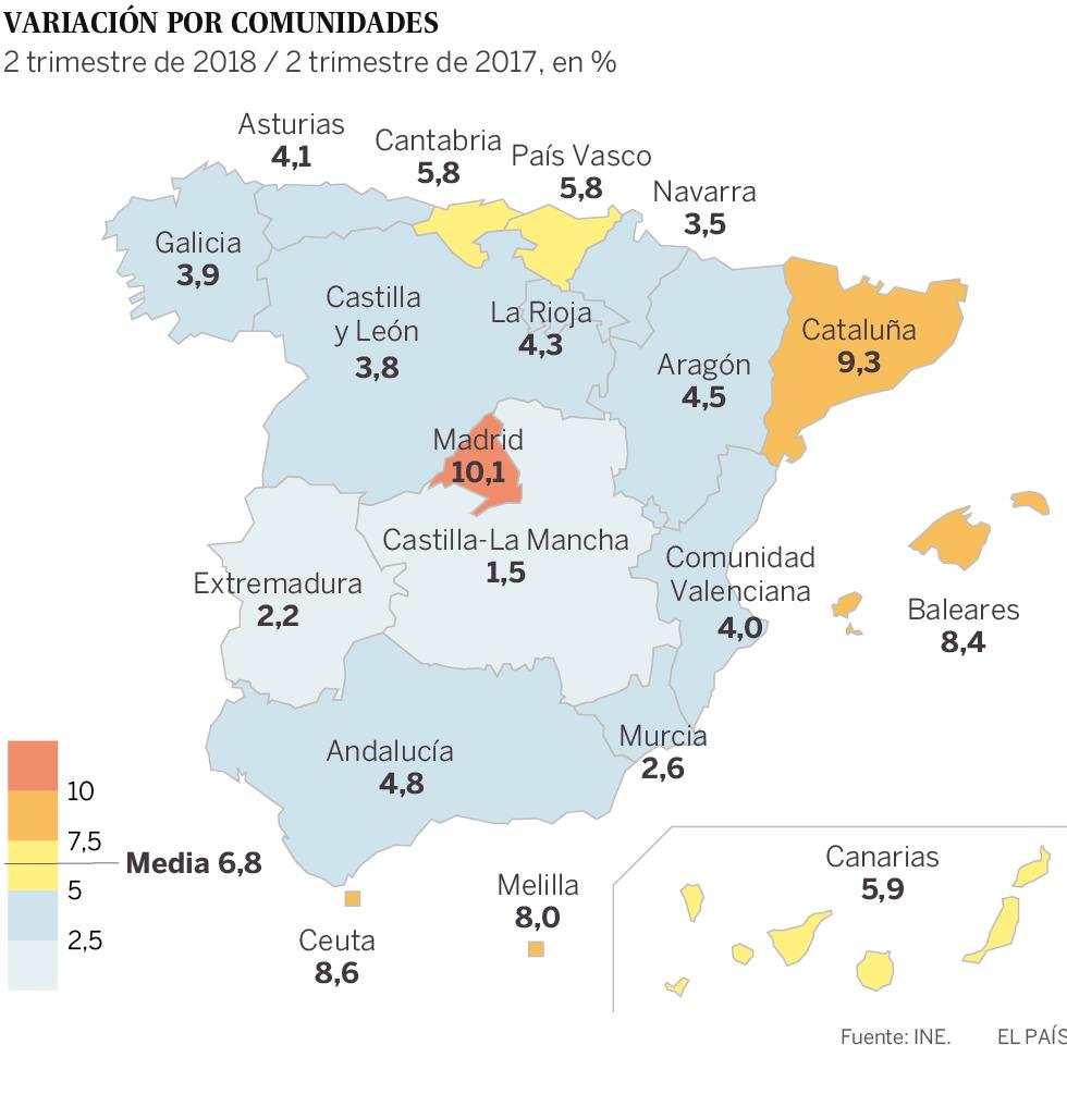 Madrid y Cataluña lideran la subida de precios de la vivienda con alzas de cerca del 10%