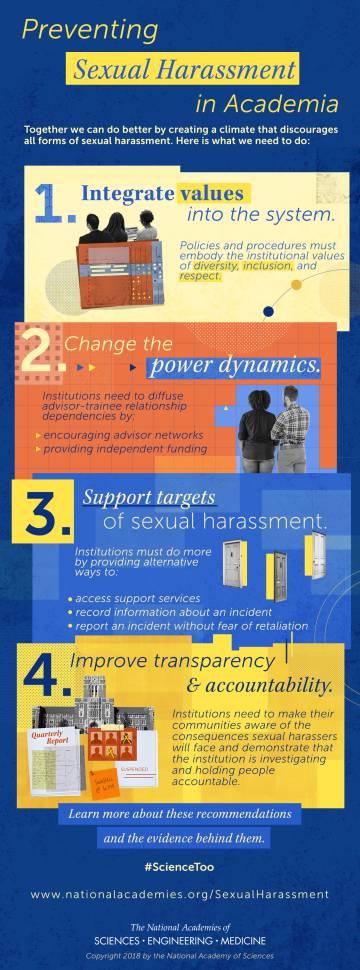 Uma das infografias que a Academia preparou para resumir algumas das recomendações que apontam no relatório.