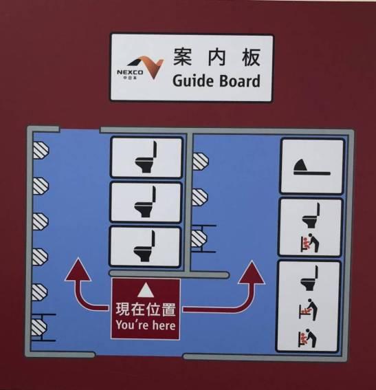 Cartel explicativo de cómo están distribuidos los urinarios en un servicio