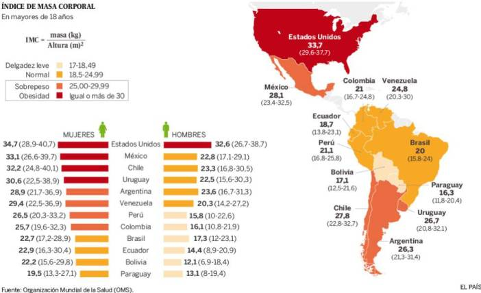 Adicción a la 'coca-cola' en el México indígena