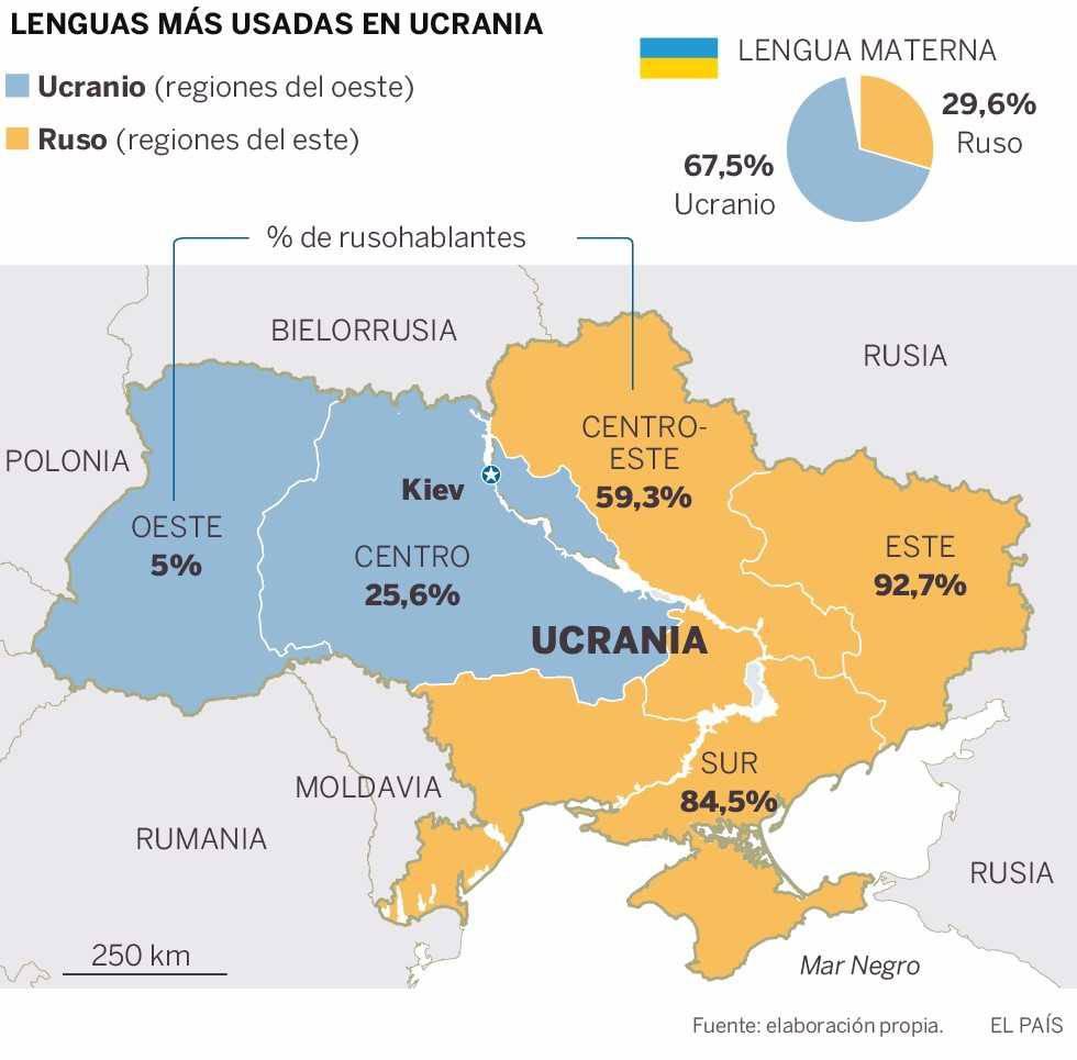 Ucrania limita la escolarización en las lenguas minoritarias
