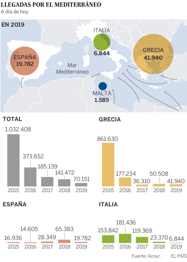 Italia logra un acuerdo político con Alemania y Francia para redistribuir a inmigrantes rescatados