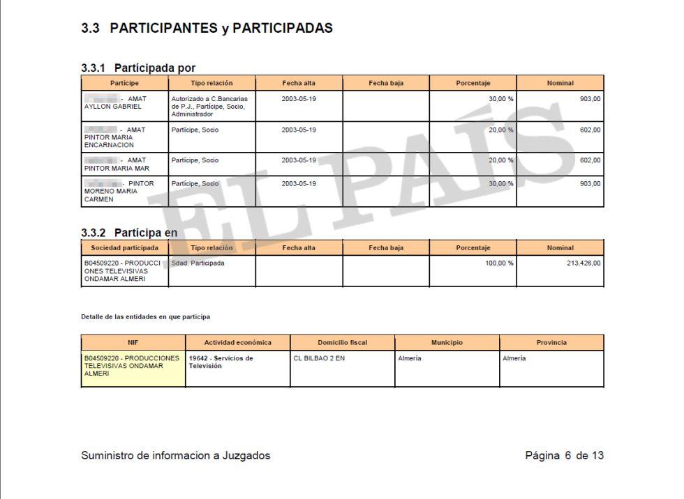 Informe de la Agencia Tributaria que revela la participación de la sociedad Urbaentinas -donde figura Amat con su familia- en la firma Producciones Televisivas Ondamar Almería.