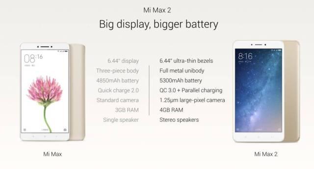 Características del Max 2 frente a las del Max.