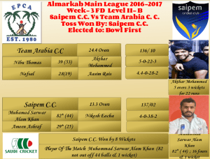match-summary-team-arabia