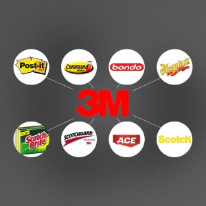 Why 3M - Energy Products Distribution