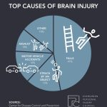 Many Great Tips To Help You Understand The World Of Personal Injury Law