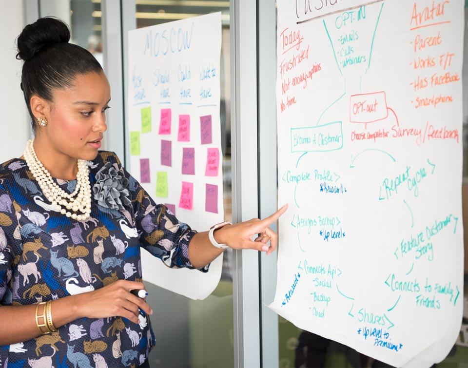 Program impact assessment