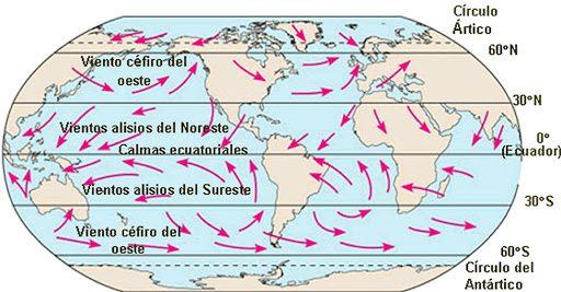 Vientos alisos Mapamundi Planeta Tierra