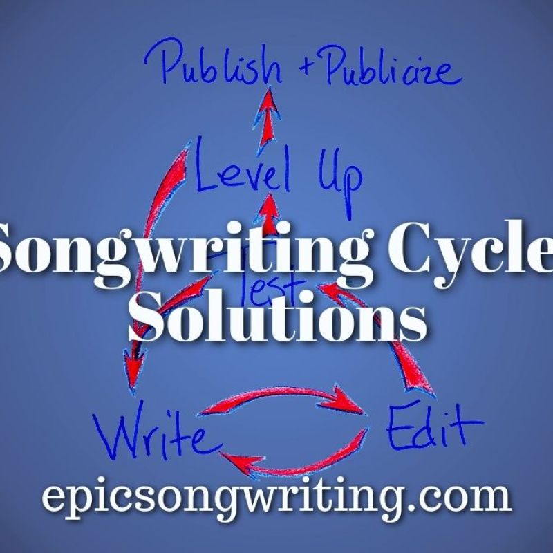Songwriting Cycle: write, edit, test, level up, publish & publicize, https://epicsongwriting.com/songwriting-cycle-solutions/