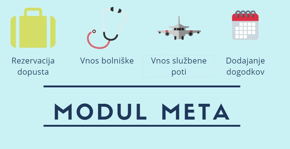 modul meta