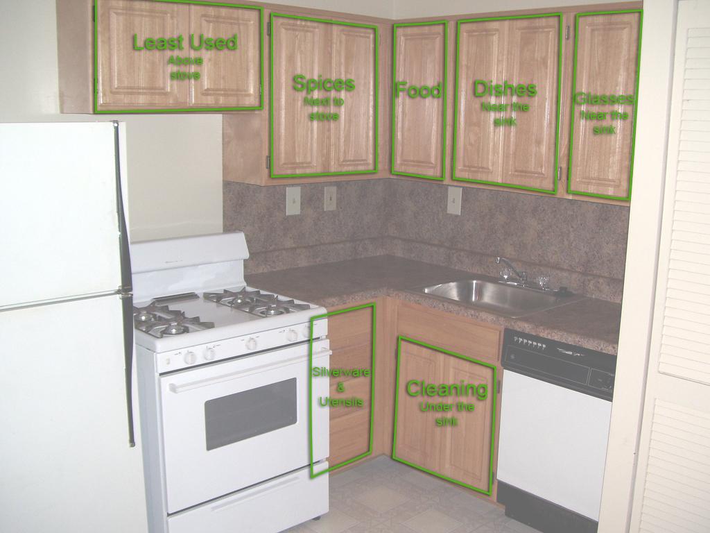 Klear Kitchen Klutter Organization #16   Epiphenie.com on Small Apartment Organization  id=90050