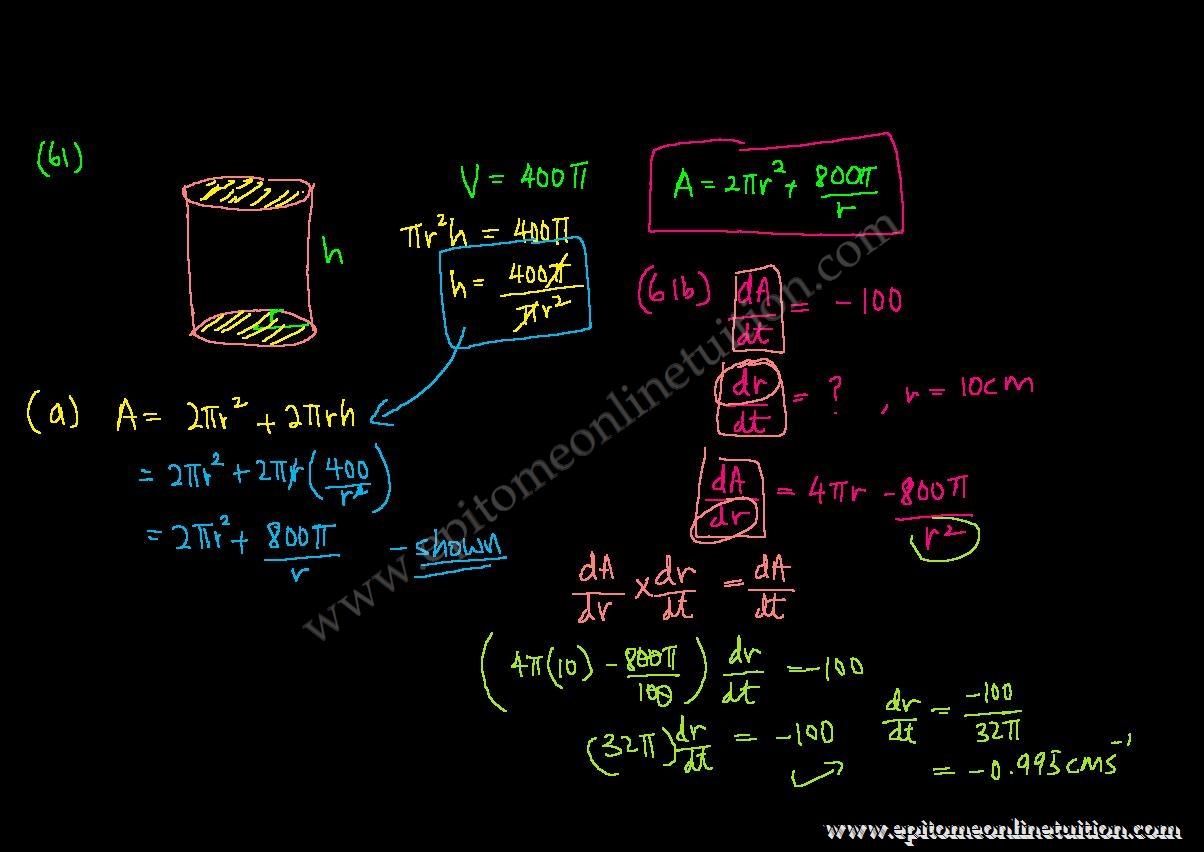 Spm Add Maths Lessons