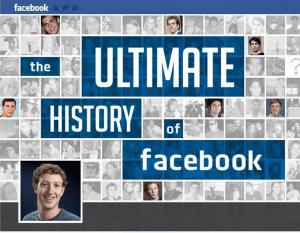 l'histoire intégrale de facebook ePlaneta