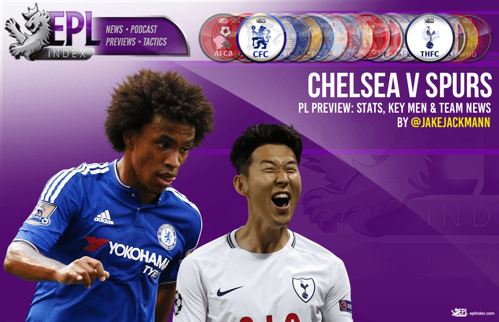 Derby London Chelsea vs Tottenham