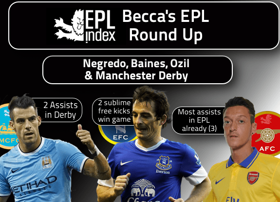 Becca Weekly PL Round Up Negredo Baines Ozil
