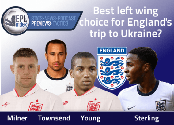 England - Left Wing