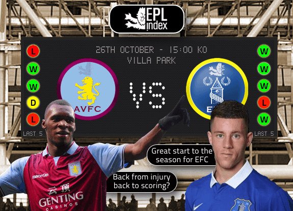 Aston Villa Vs Everton Preview