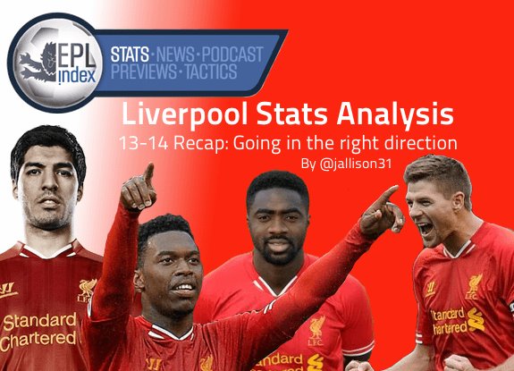 Liverpool Stats Analysis