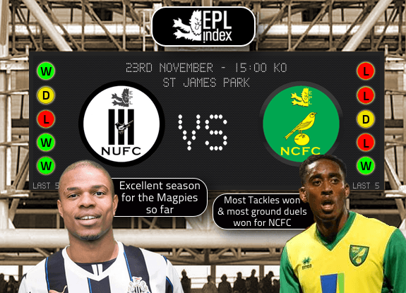 Newcastle Vs Norwich
