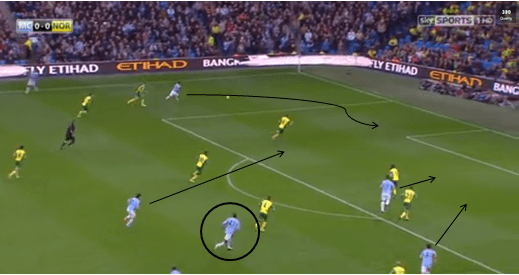 Toure Positioning
