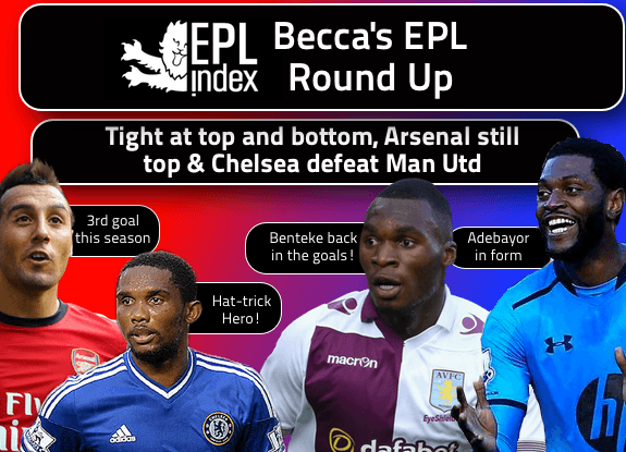 Becca Weekly PL Round Up - Arsenal still Top, Chelsea beat United