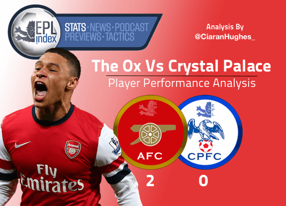 Oxlade Vs Crystal Palace
