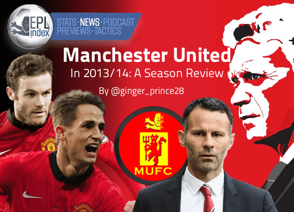 MUFC Review 13-14