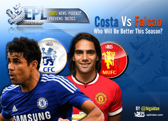 Costa Vs Falcao